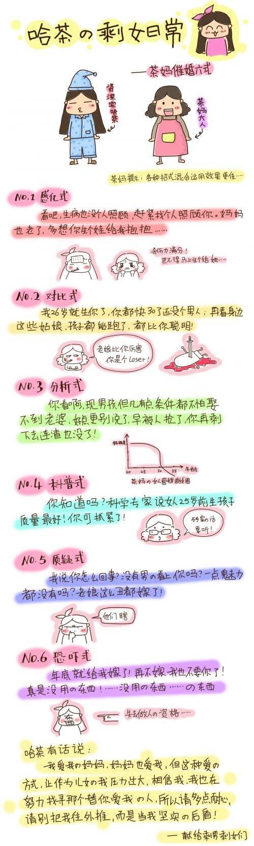 """女教师为躲催婚而""""出逃"""" 画下母亲催婚6式"""